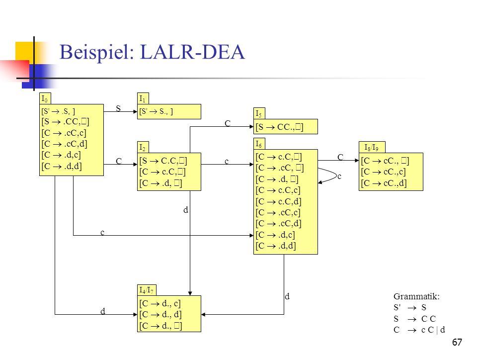 Beispiel: LALR-DEA S [S  .CC,] [C  .cC,c] [C  .cC,d] [C  .d,c]